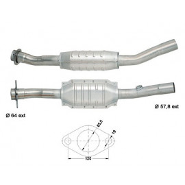 NEON 2.0 1996 cc 98 Kw / 133 cv PL